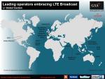 GSA LTE Broadcast Status