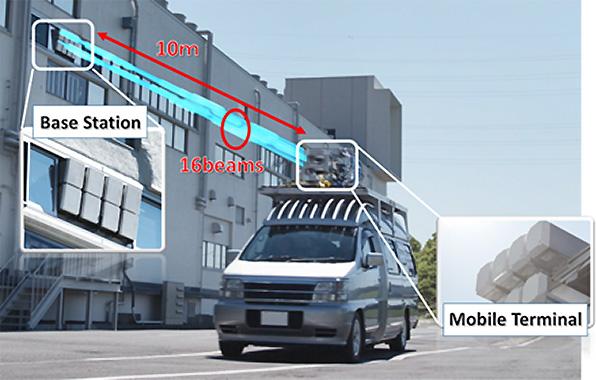 NTT DOCOMO 5G Outdoor trial