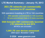 GSA LTE Summary - Jan 2014